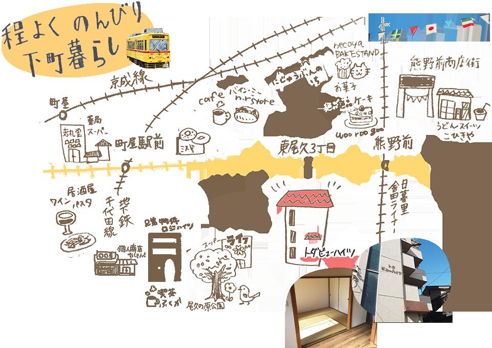 トダビューハイツの周辺の街(荒川区町屋、尾久)